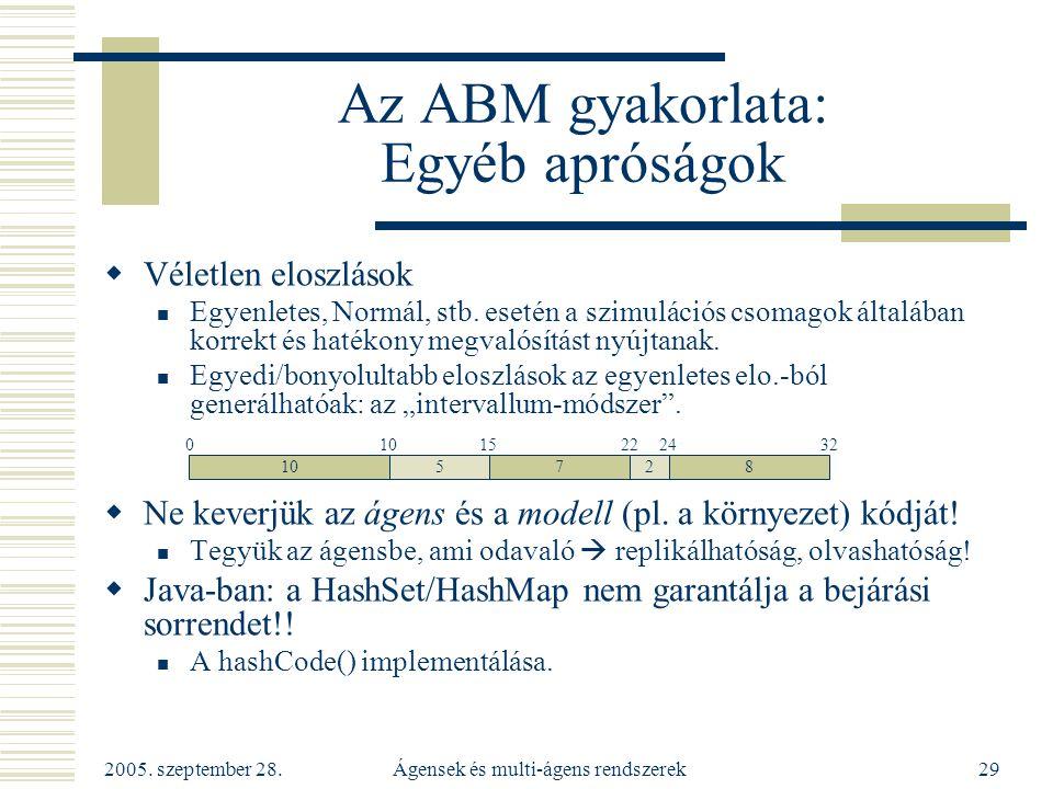 Az ABM gyakorlata: Egyéb apróságok