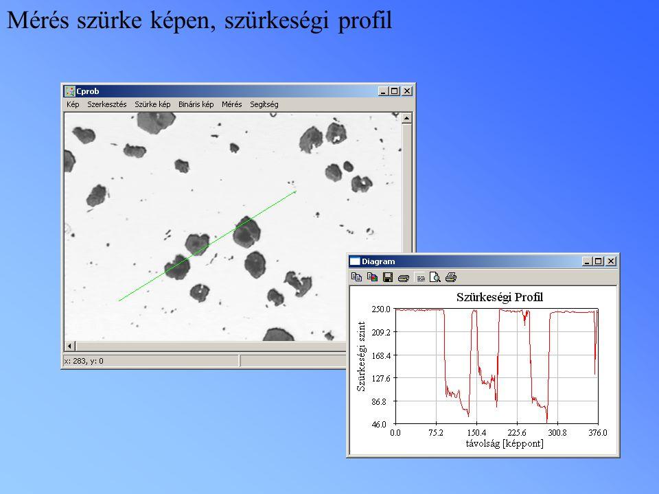 Mérés szürke képen, szürkeségi profil