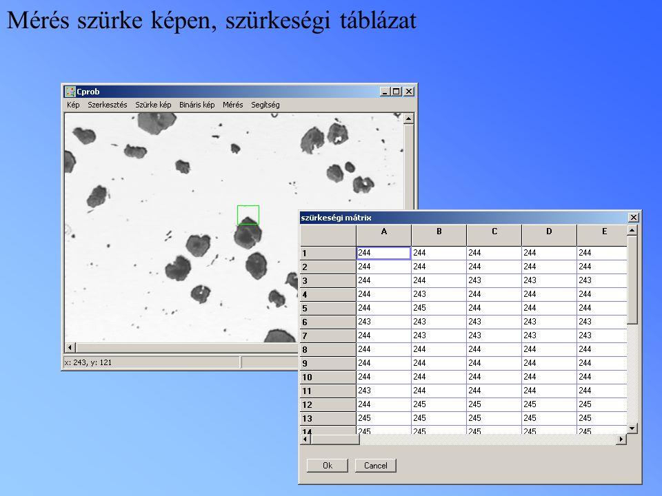 Mérés szürke képen, szürkeségi táblázat