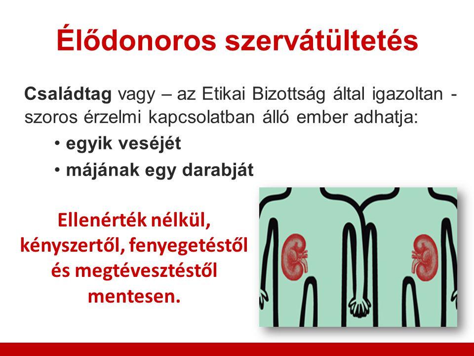 Élődonoros szervátültetés