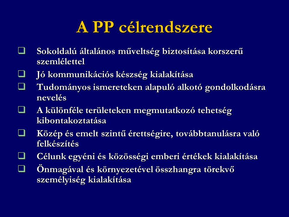 A PP célrendszere Sokoldalú általános műveltség biztosítása korszerű szemlélettel. Jó kommunikációs készség kialakítása.