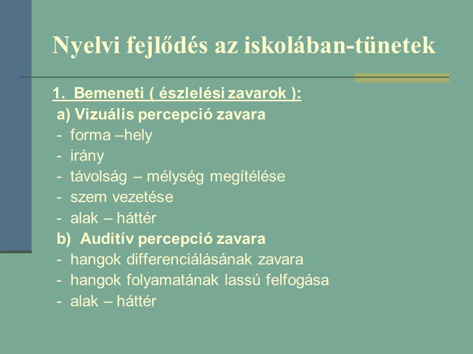 Nyelvi fejlődés az iskolában-tünetek