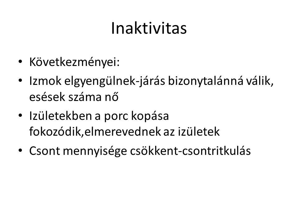 Inaktivitas Következményei: