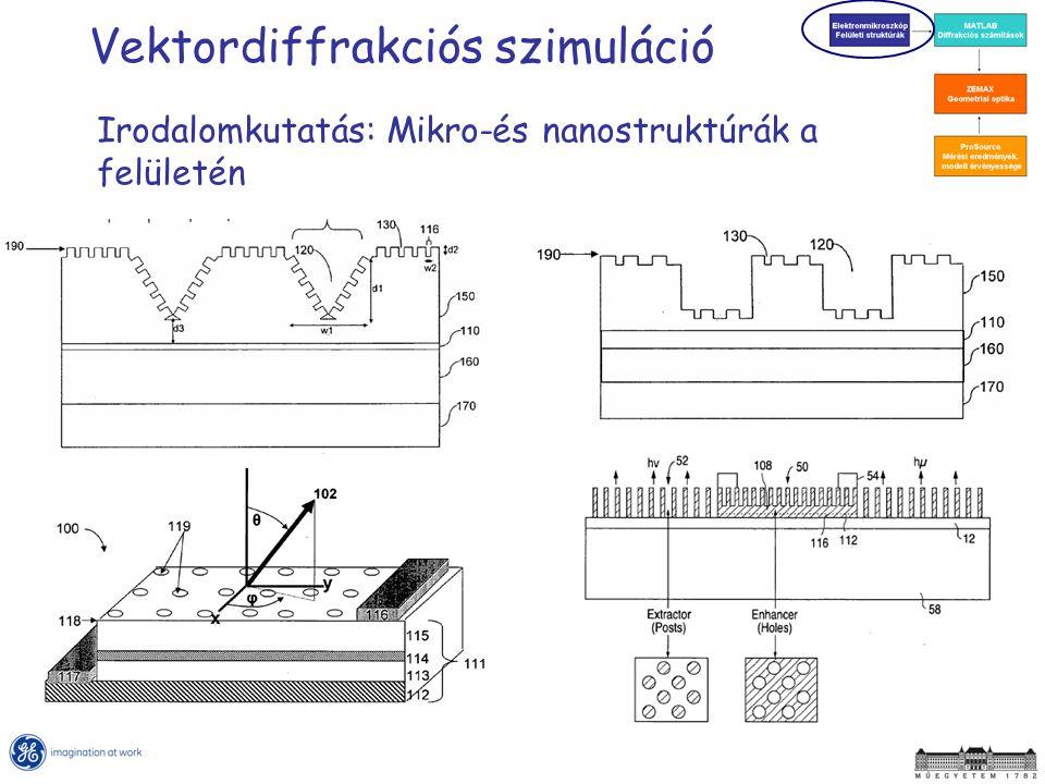 Vektordiffrakciós szimuláció