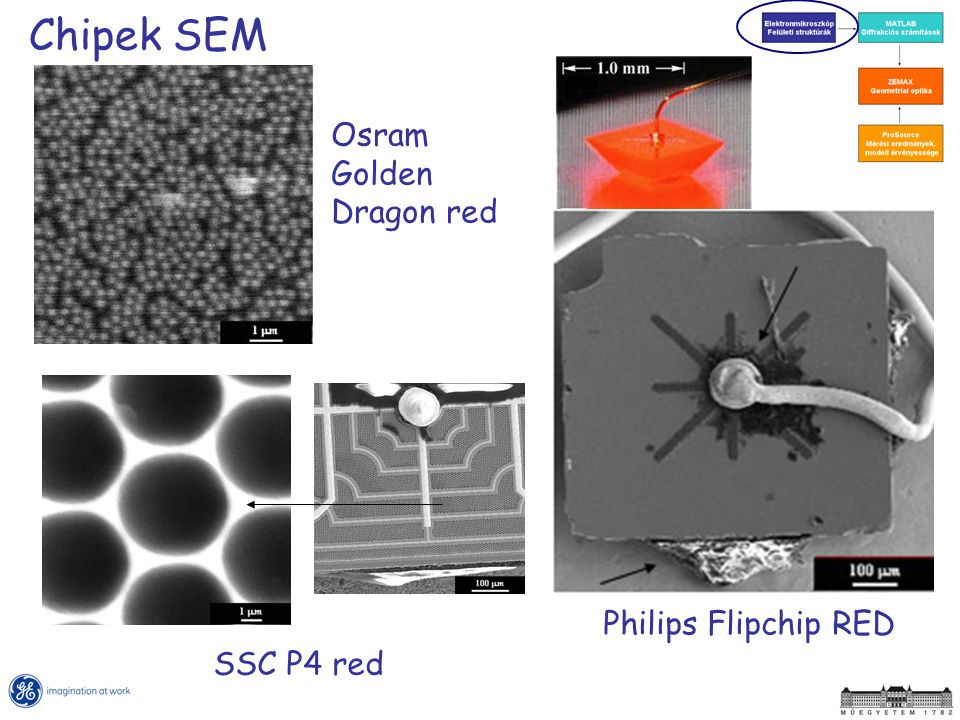 Chipek SEM Osram Golden Dragon red Philips Flipchip RED SSC P4 red