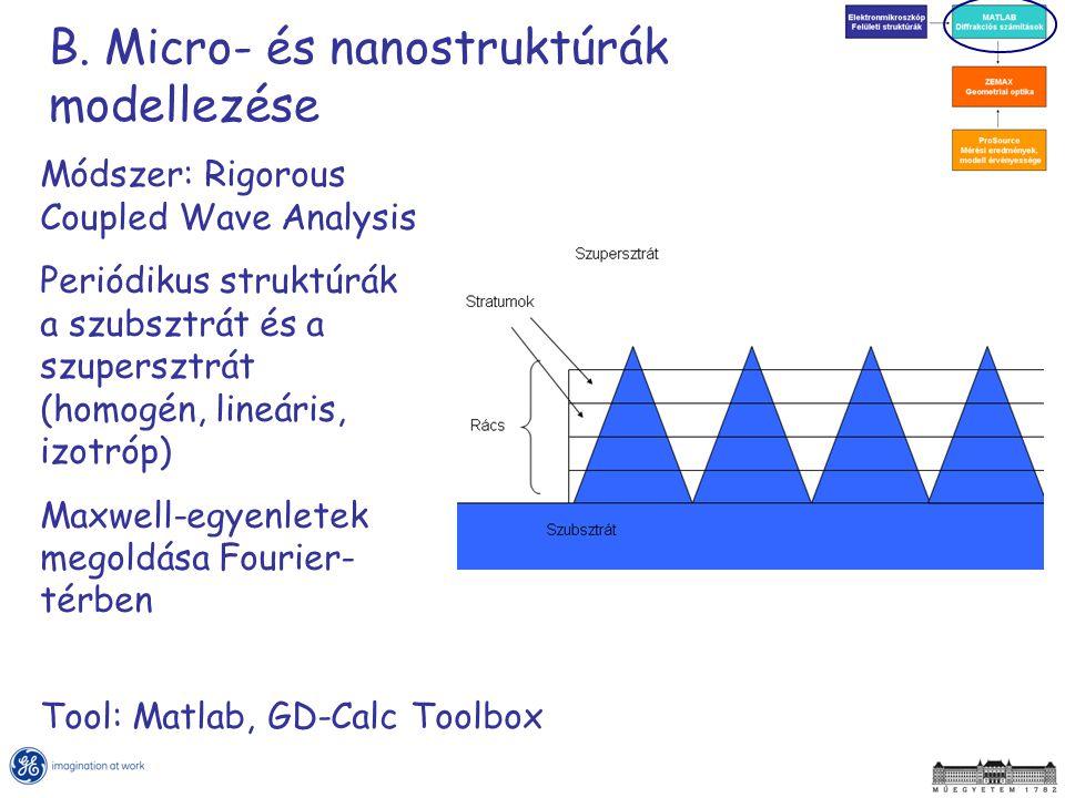 B. Micro- és nanostruktúrák modellezése