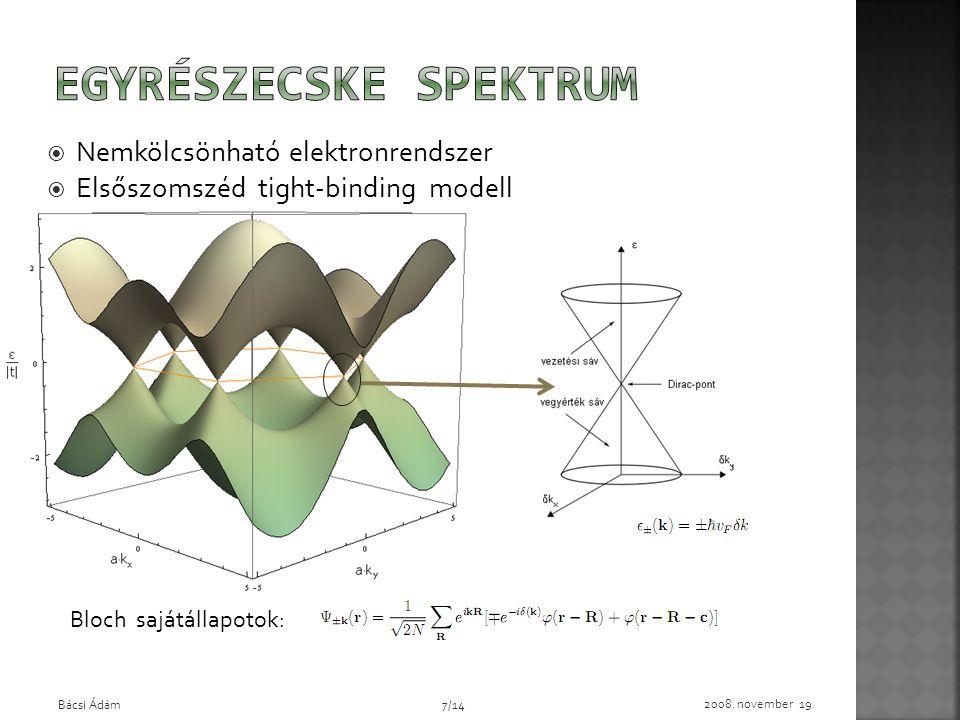 Egyrészecske spektrum