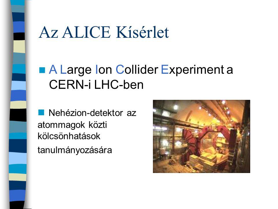 Az ALICE Kísérlet A Large Ion Collider Experiment a CERN-i LHC-ben