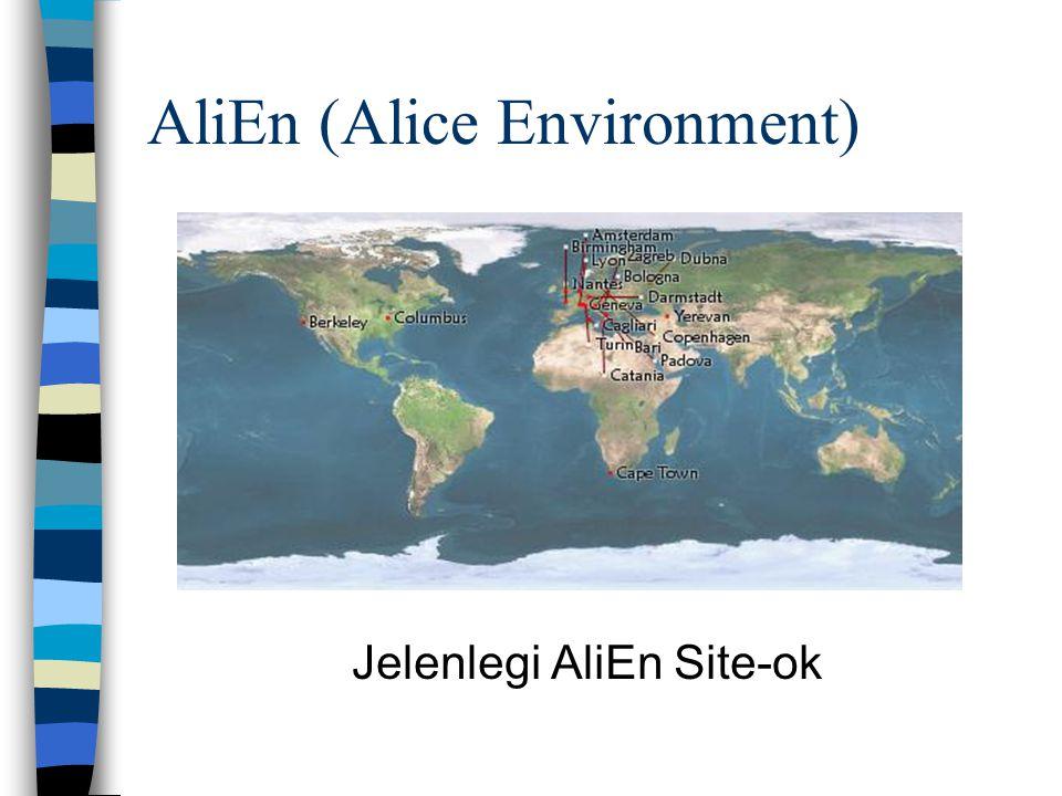 AliEn (Alice Environment)