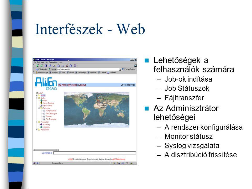 Interfészek - Web Lehetőségek a felhasználók számára