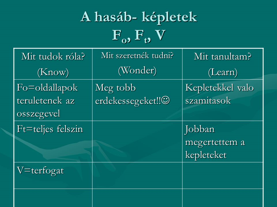 A hasáb- képletek Fo, Ft, V