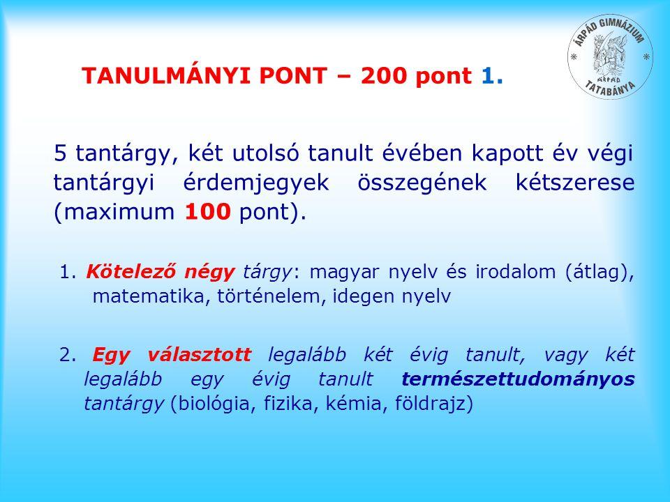 TANULMÁNYI PONT – 200 pont 1. 5 tantárgy, két utolsó tanult évében kapott év végi tantárgyi érdemjegyek összegének kétszerese (maximum 100 pont).
