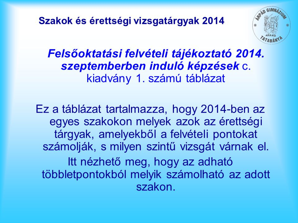 Szakok és érettségi vizsgatárgyak 2014