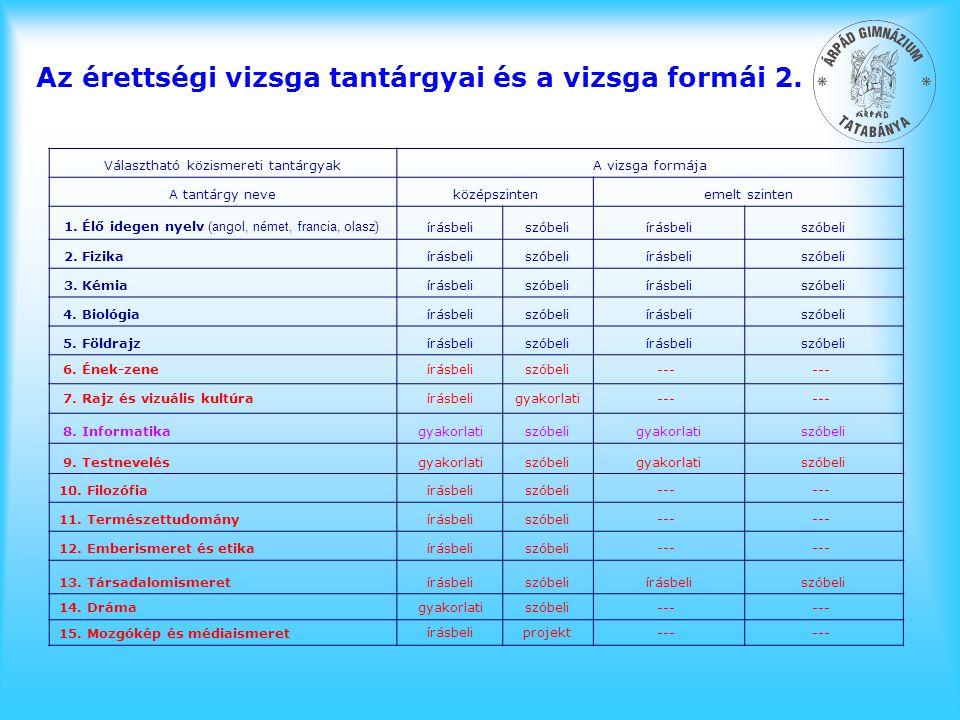Az érettségi vizsga tantárgyai és a vizsga formái 2.