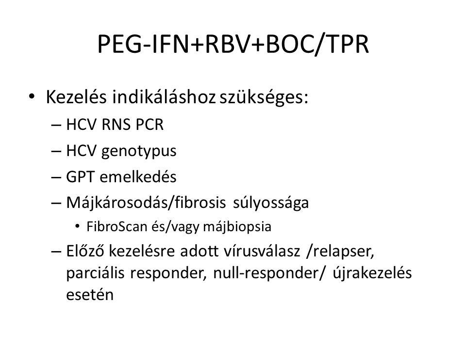 PEG-IFN+RBV+BOC/TPR Kezelés indikáláshoz szükséges: HCV RNS PCR