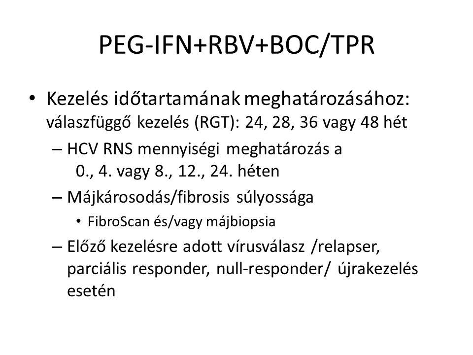 PEG-IFN+RBV+BOC/TPR Kezelés időtartamának meghatározásához: válaszfüggő kezelés (RGT): 24, 28, 36 vagy 48 hét.