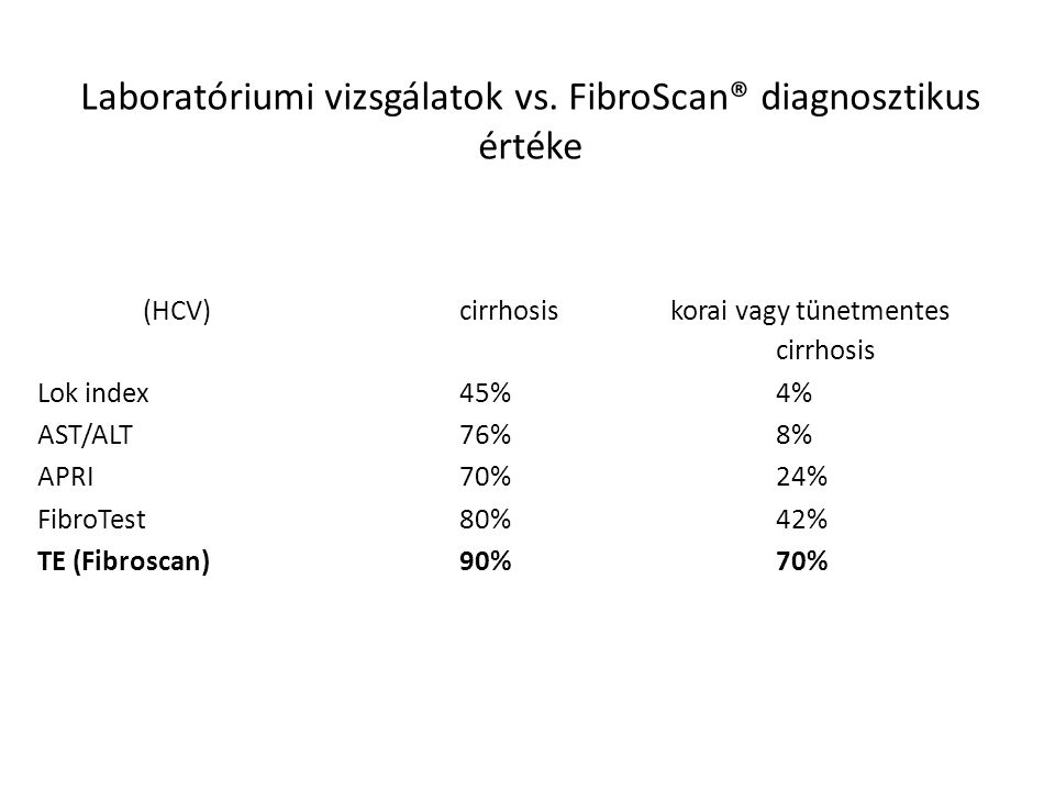 Laboratóriumi vizsgálatok vs. FibroScan® diagnosztikus értéke