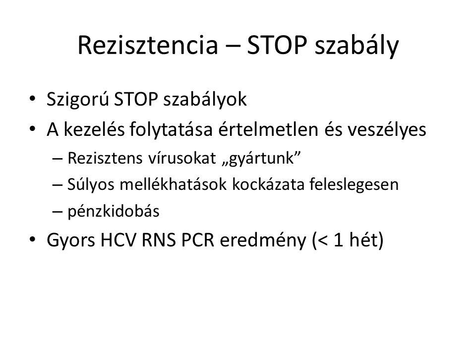 Rezisztencia – STOP szabály