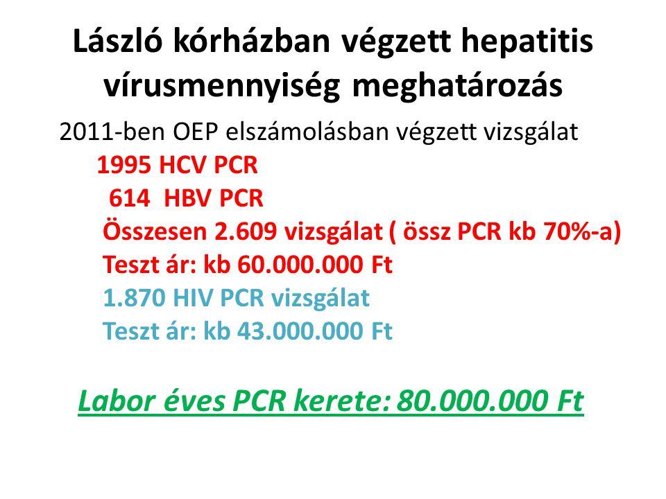 László kórházban végzett hepatitis vírusmennyiség meghatározás