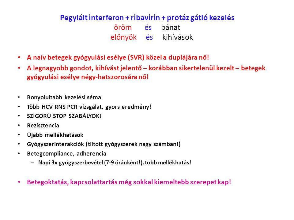 Pegylált interferon + ribavirin + protáz gátló kezelés öröm és bánat előnyök és kihívások