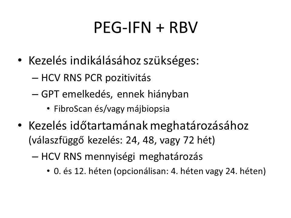 PEG-IFN + RBV Kezelés indikálásához szükséges: