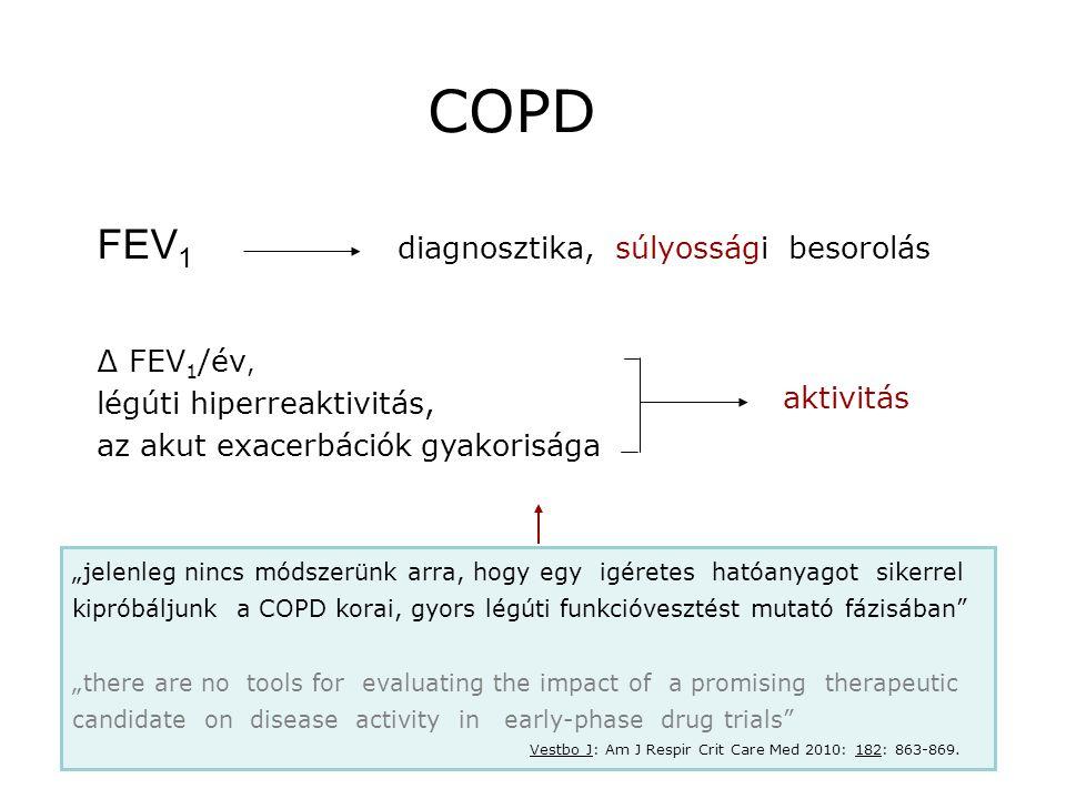 COPD FEV1 diagnosztika, súlyossági besorolás ∆ FEV1/év,