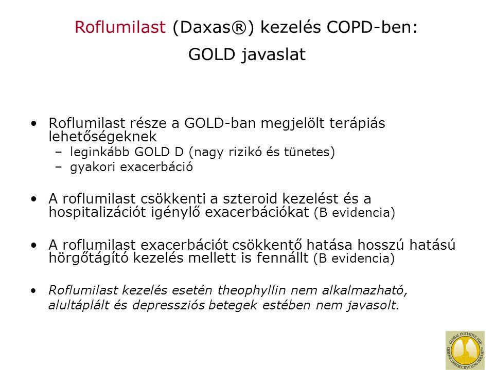 Roflumilast (Daxas®) kezelés COPD-ben: GOLD javaslat