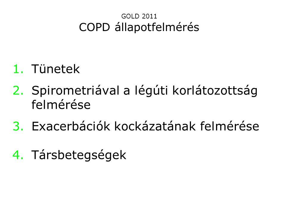 GOLD 2011 COPD állapotfelmérés
