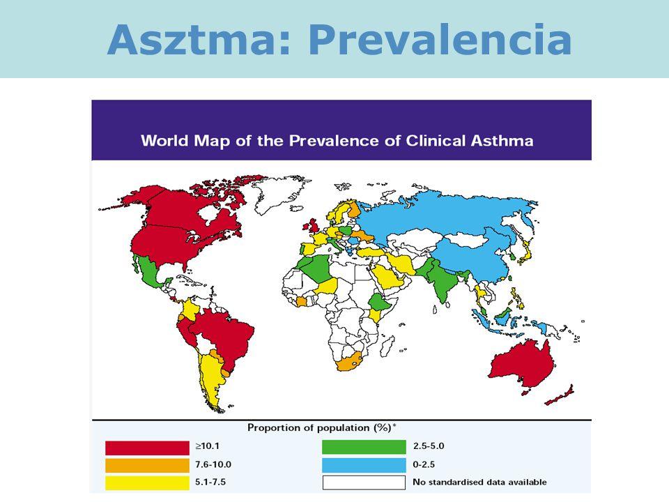 Asztma: Prevalencia
