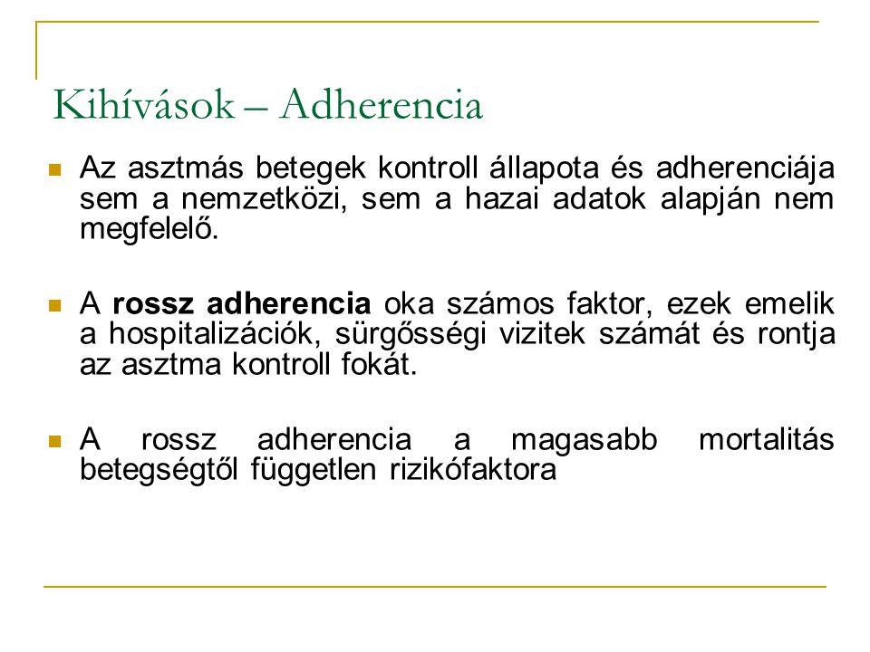 Kihívások – Adherencia