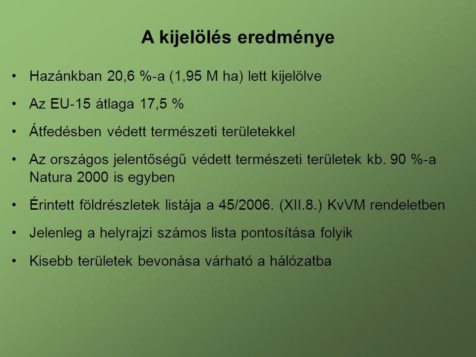 A kijelölés eredménye Hazánkban 20,6 %-a (1,95 M ha) lett kijelölve
