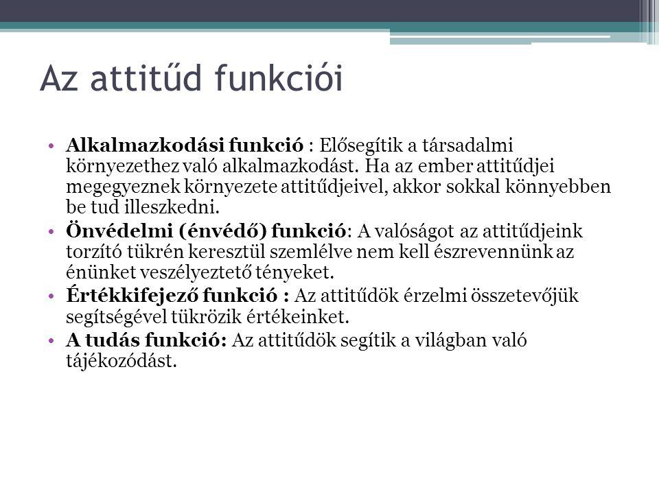 Az attitűd funkciói