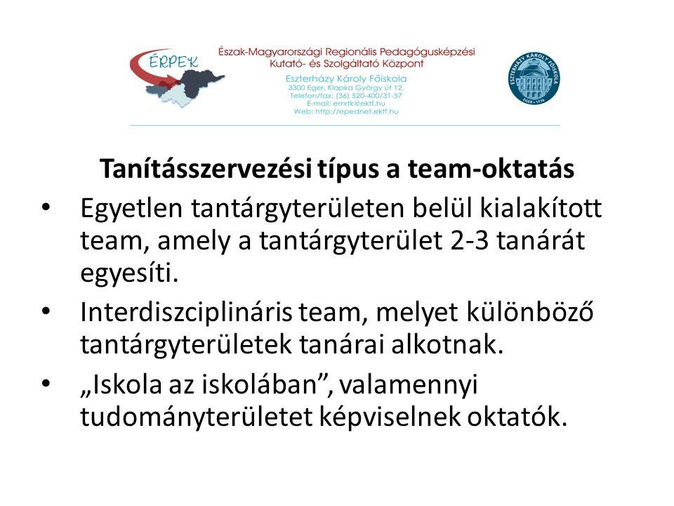 Tanításszervezési típus a team-oktatás