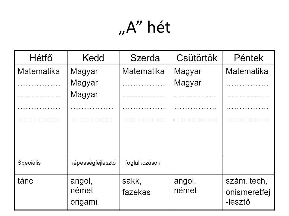 """""""A hét Hétfő Kedd Szerda Csütörtök Péntek Matematika ……………. Magyar"""