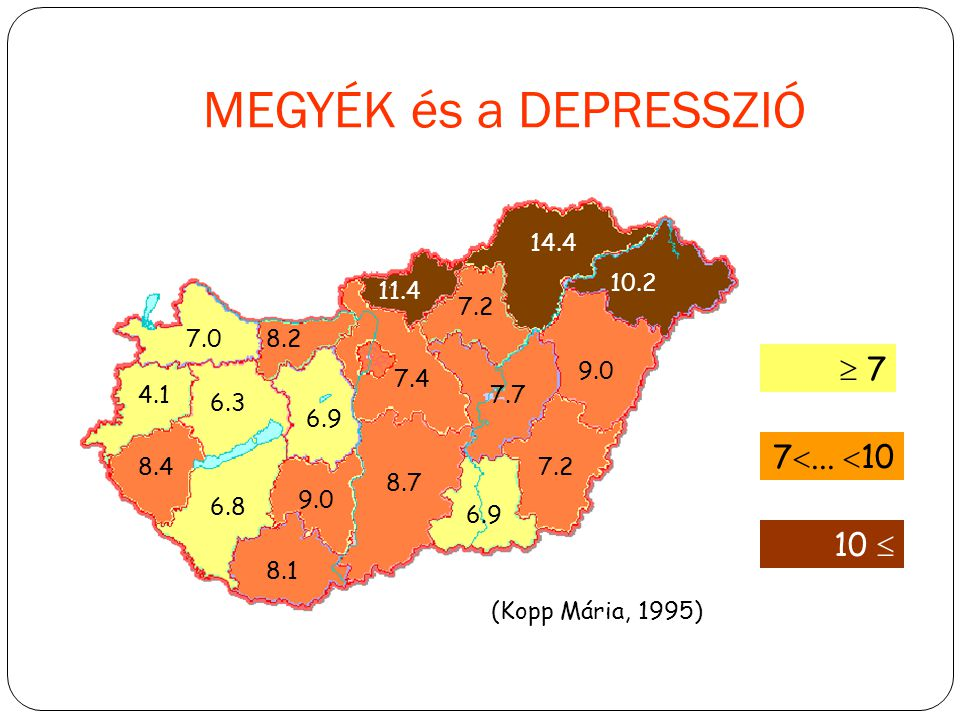 MEGYÉK és a DEPRESSZIÓ  7 7... 10 10  4.1 7.0 6.3 6.8 8.4 6.9 8.2