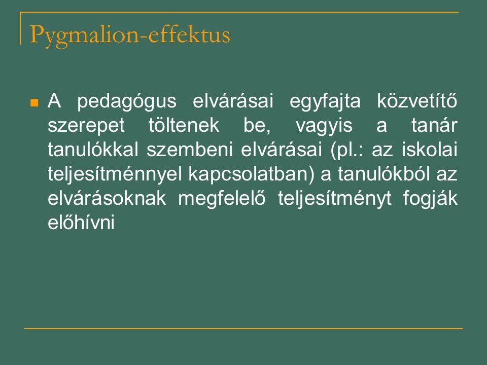 Pygmalion-effektus