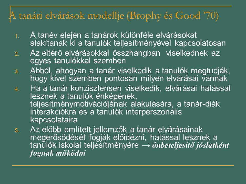 A tanári elvárások modellje (Brophy és Good '70)