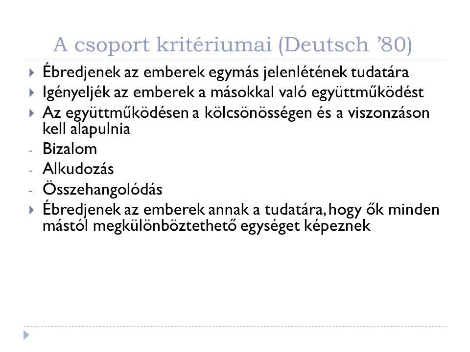 A csoport kritériumai (Deutsch '80)