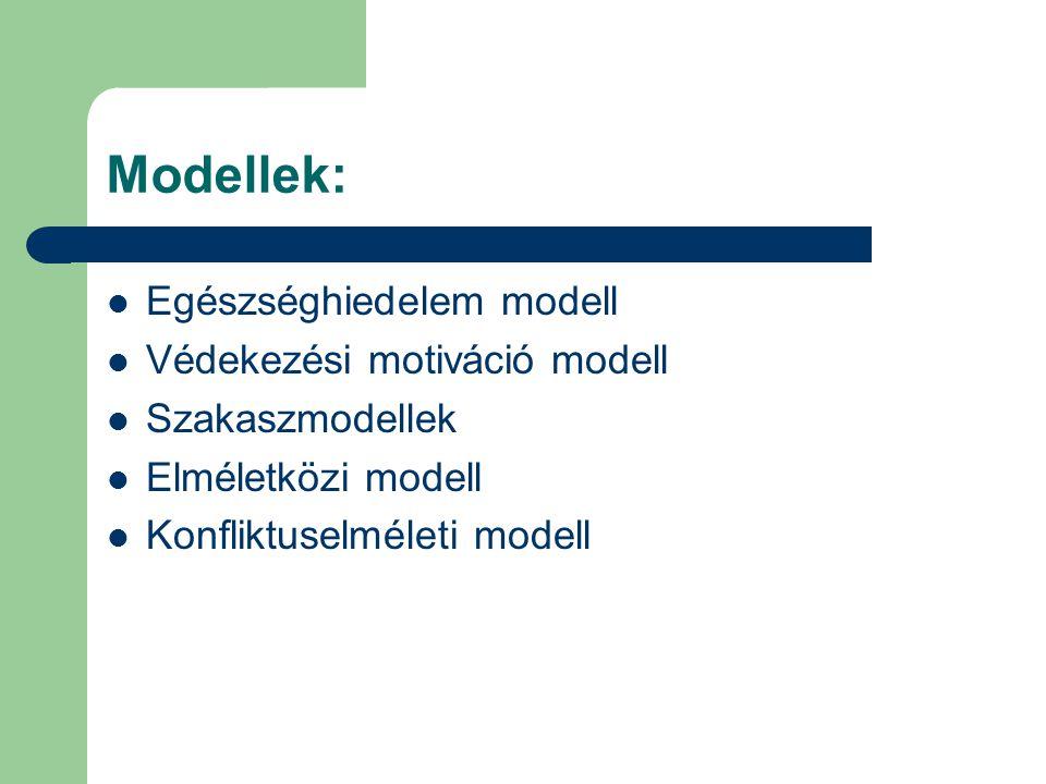 Modellek: Egészséghiedelem modell Védekezési motiváció modell
