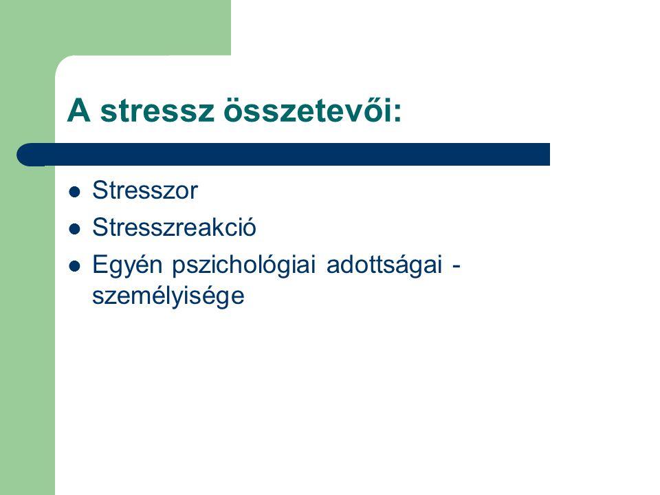 A stressz összetevői: Stresszor Stresszreakció