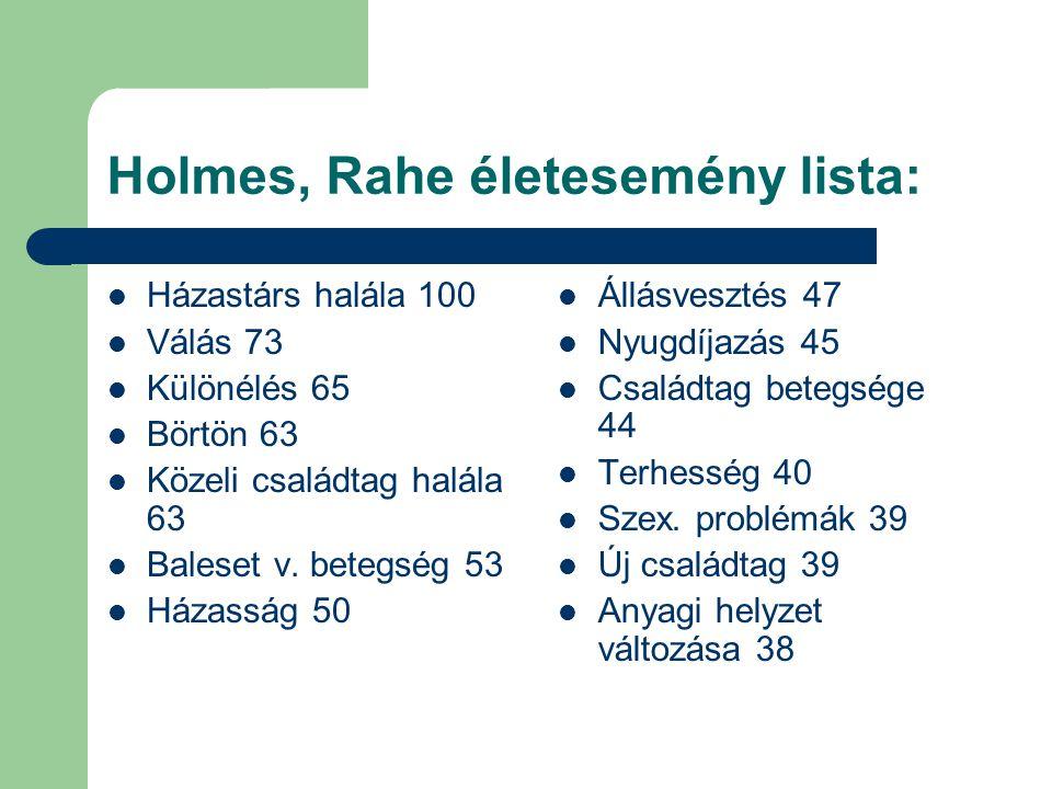 Holmes, Rahe életesemény lista: