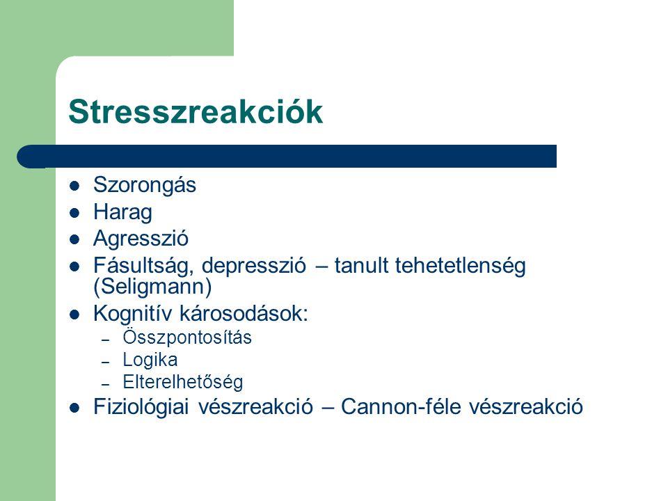 Stresszreakciók Szorongás Harag Agresszió