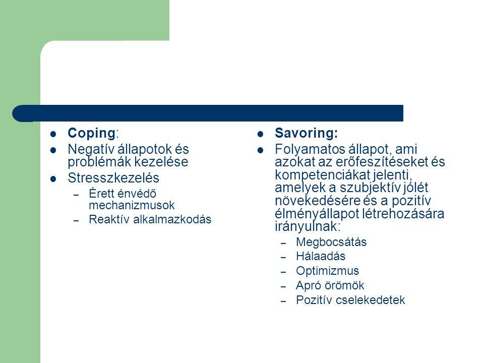 Negatív állapotok és problémák kezelése Stresszkezelés Savoring: