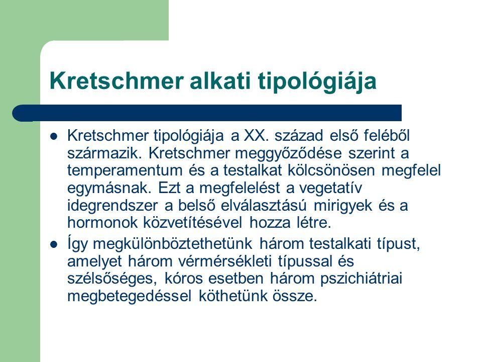 Kretschmer alkati tipológiája