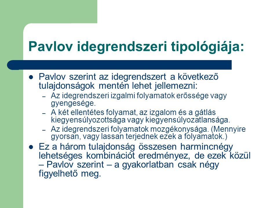 Pavlov idegrendszeri tipológiája: