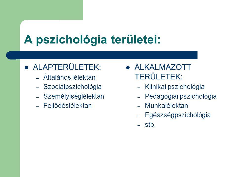 A pszichológia területei: