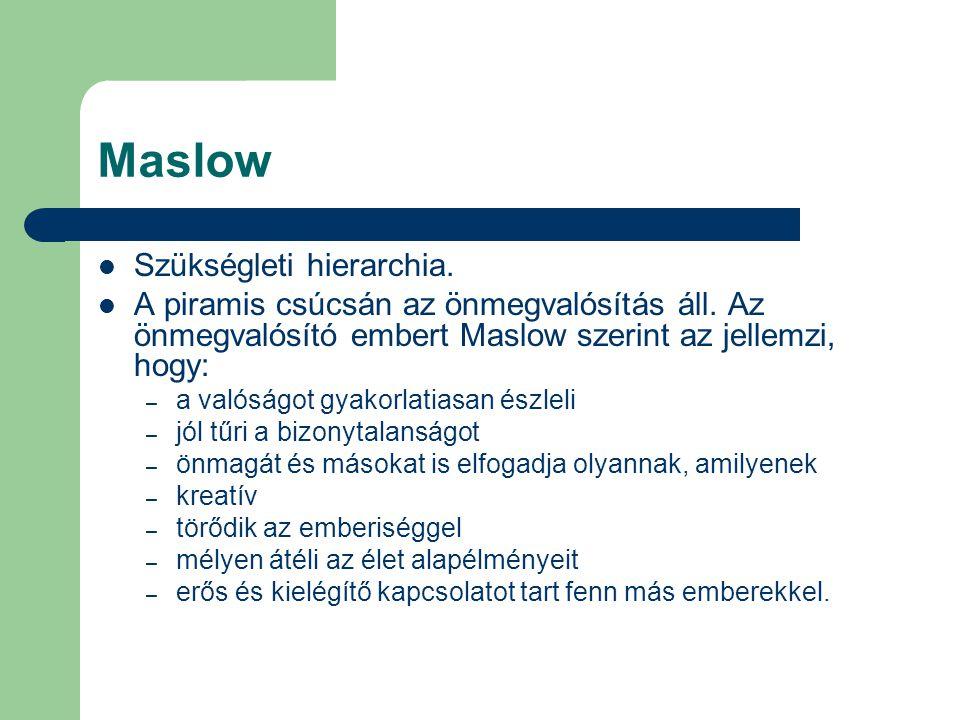 Maslow Szükségleti hierarchia.