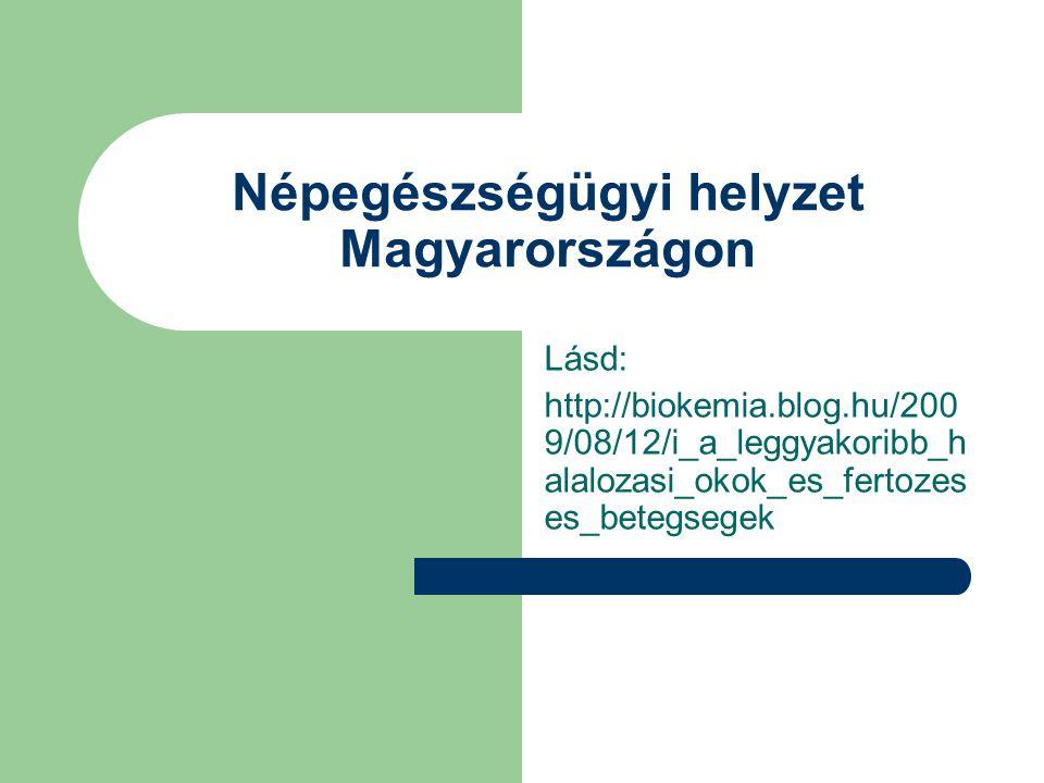 Népegészségügyi helyzet Magyarországon