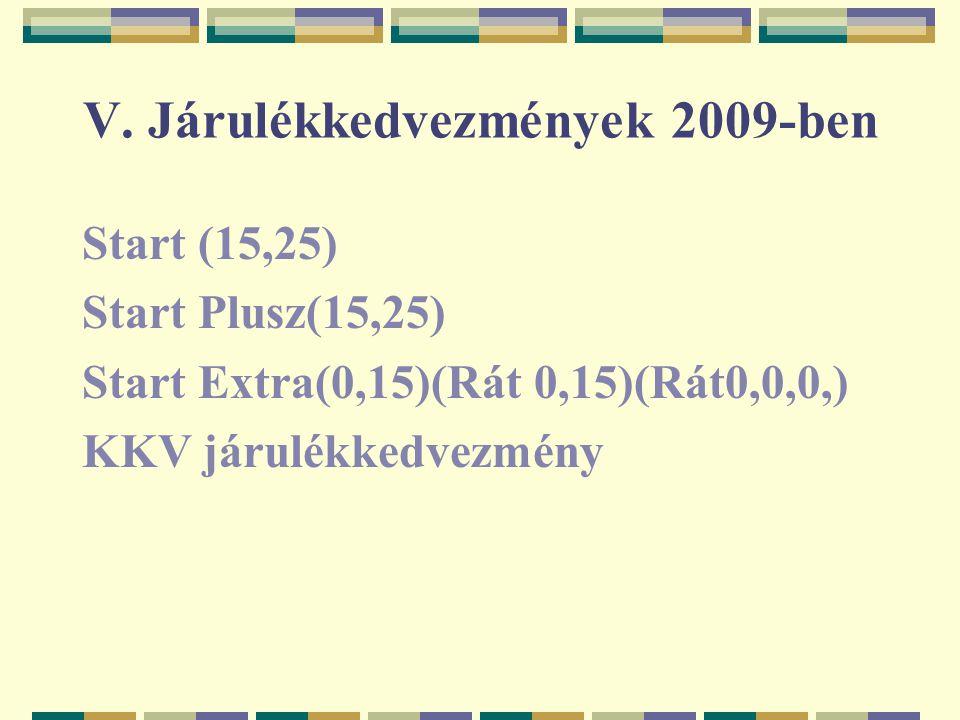 V. Járulékkedvezmények 2009-ben