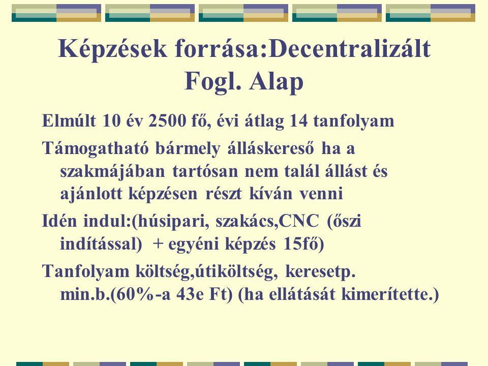 Képzések forrása:Decentralizált Fogl. Alap